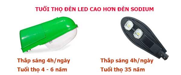 tuoi-tho-den-led-cao-hon-den-sodium